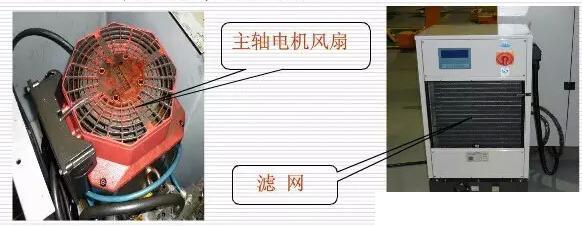 数控加工中心保养主轴电机风扇